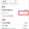 Amazonアソシエイト報酬が2万円に到達!