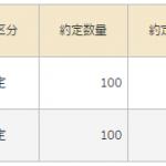九州旅客鉄道のIPOで5万円の利益がでました!