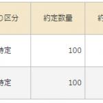 WASHハウスのIPOで9万円の利益がでました!