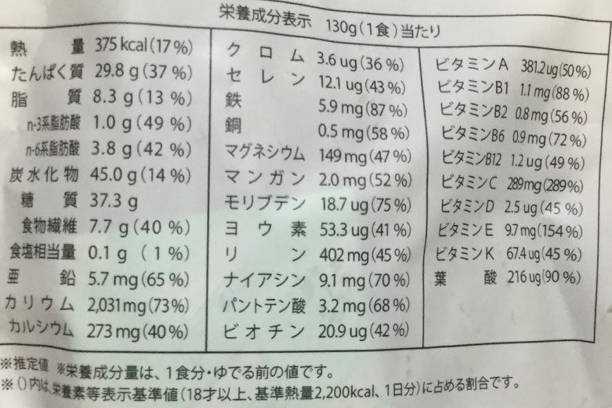 ベースパスタ栄養成分