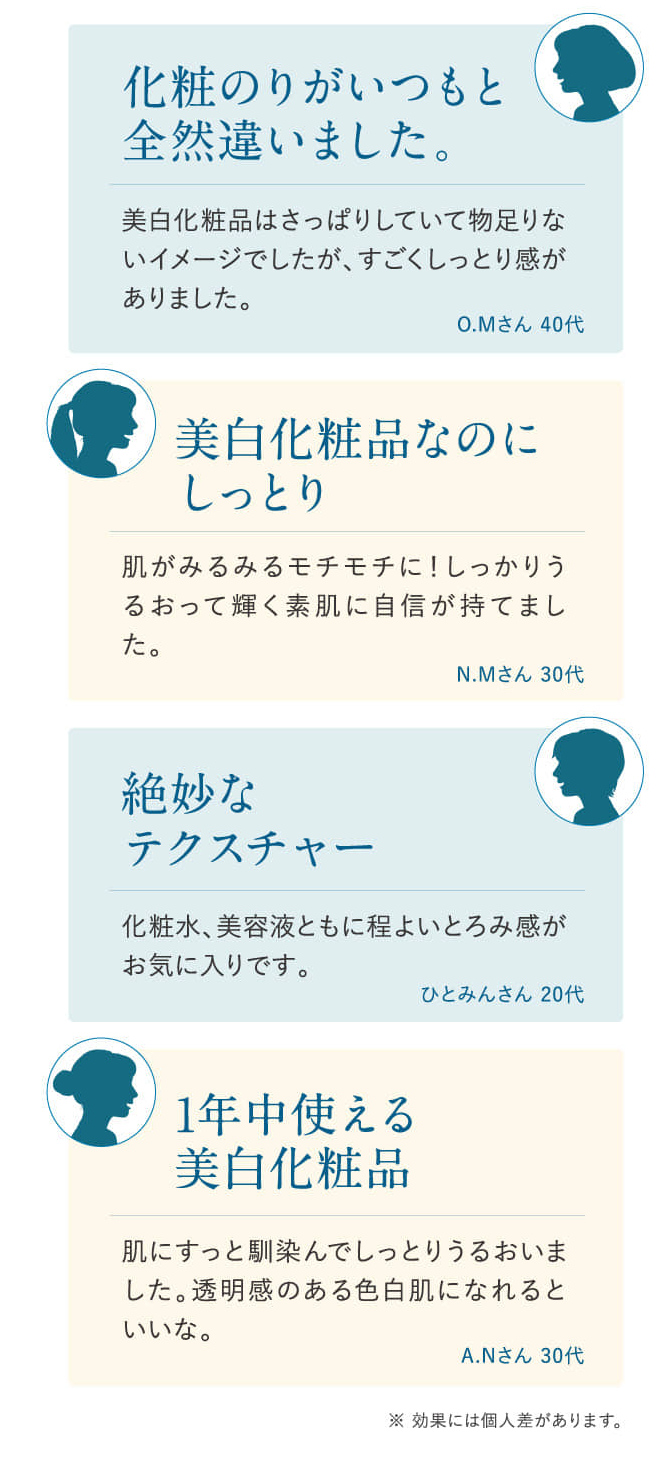 【KOSE米肌】肌潤美白お試しセットは77%オフ!